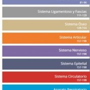 indice-libro-diatermia-1